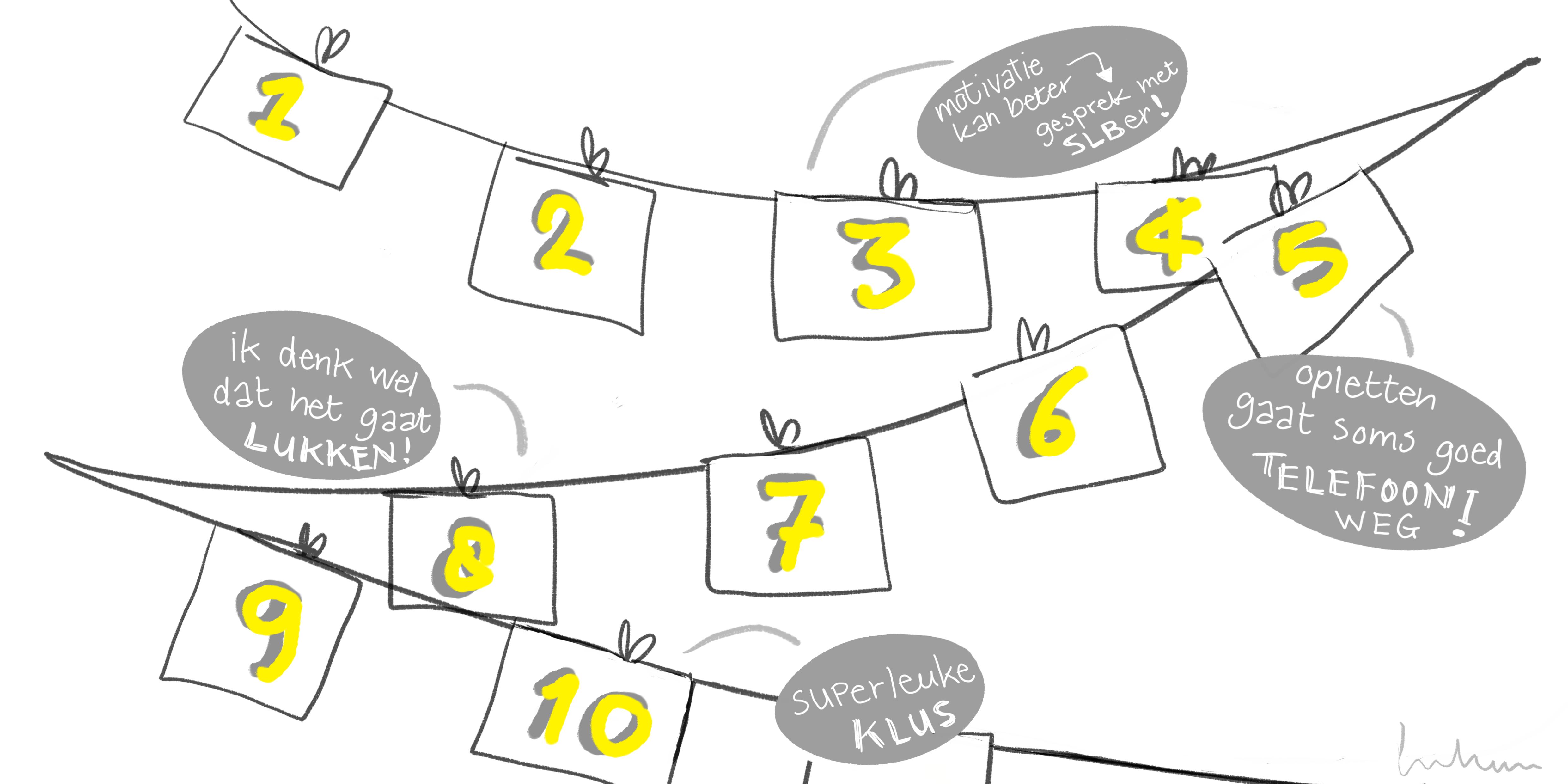 illustraties voor lesmethode Routeplanner